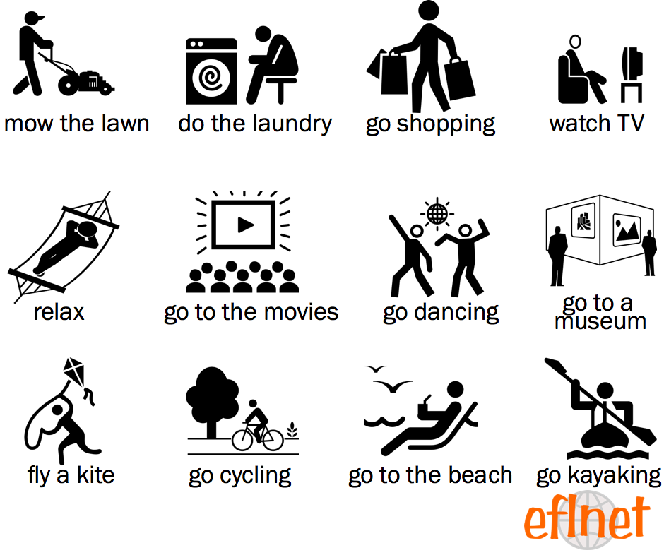 Things to Do on the Weekend - Worksheets : EFLnet
